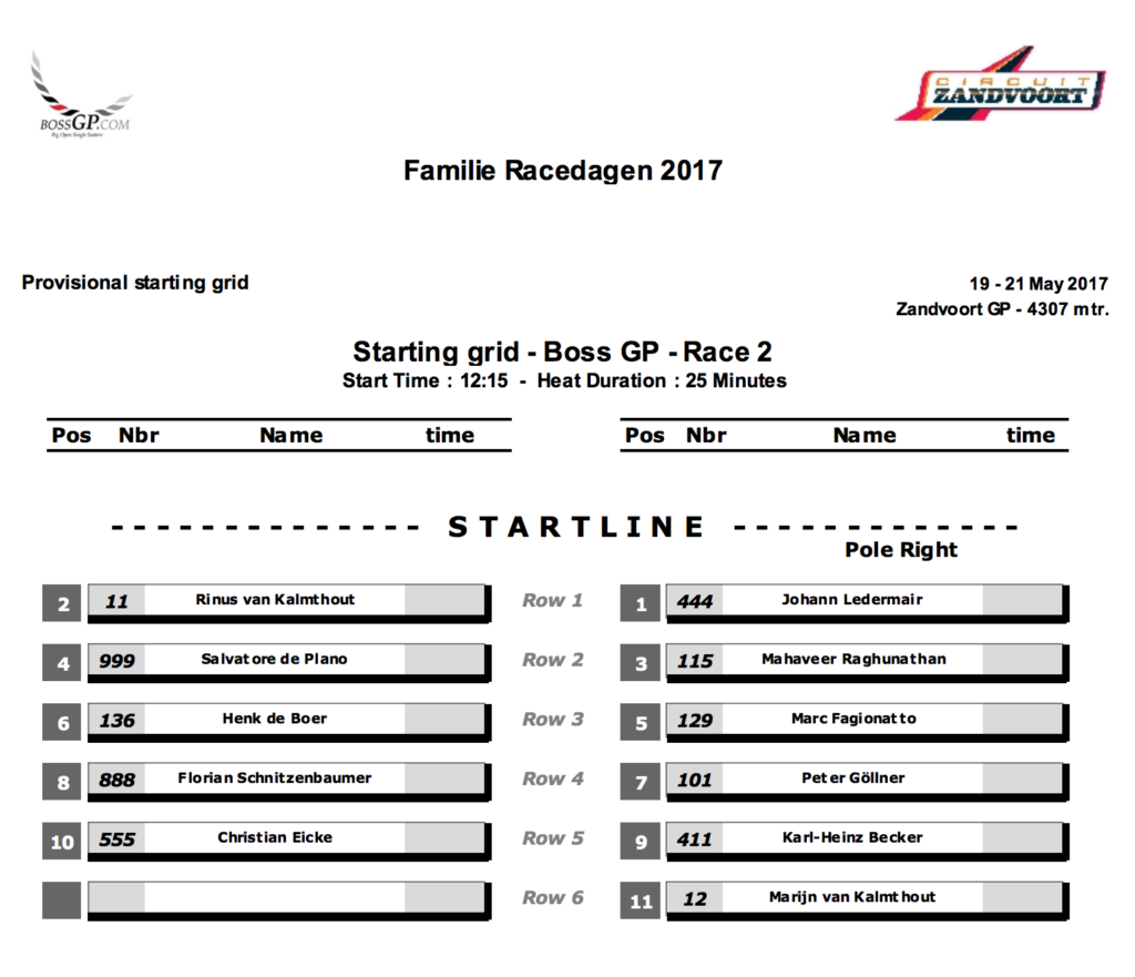 Startgrid of second race in Zandvoort 2017.